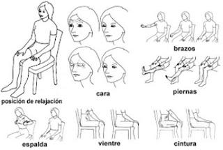 Relajación muscular progresiva Jacobson